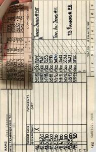 1982-94 Topps Vault File Card