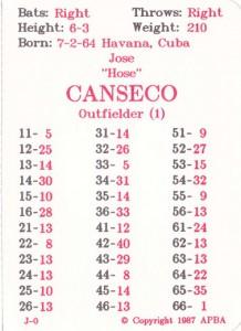 1987 APBA Game Card
