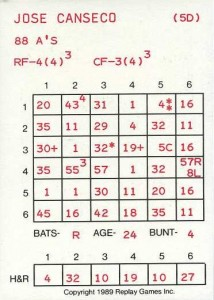 1988 Replay Baseball Game Card